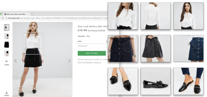 syte visual search increase ecommerce conversion rate